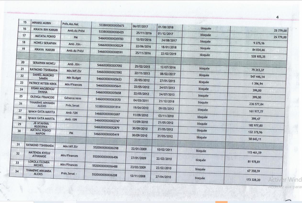 liste BCC2